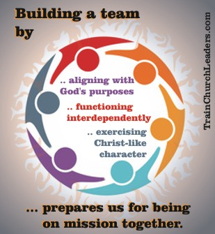 Team Building by Functioning Interdependently