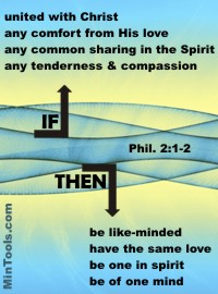 Oneness in Christ can Prevent Conflict